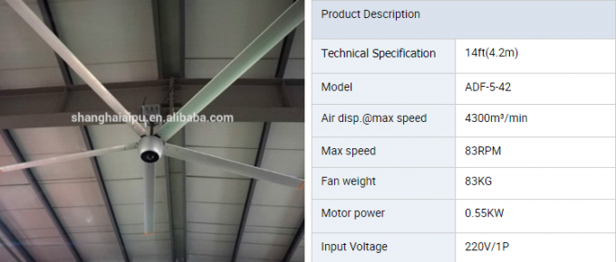550W 14 Foot Ceiling Fan , Brushless DC Motor Ceiling Fan For Restaurant